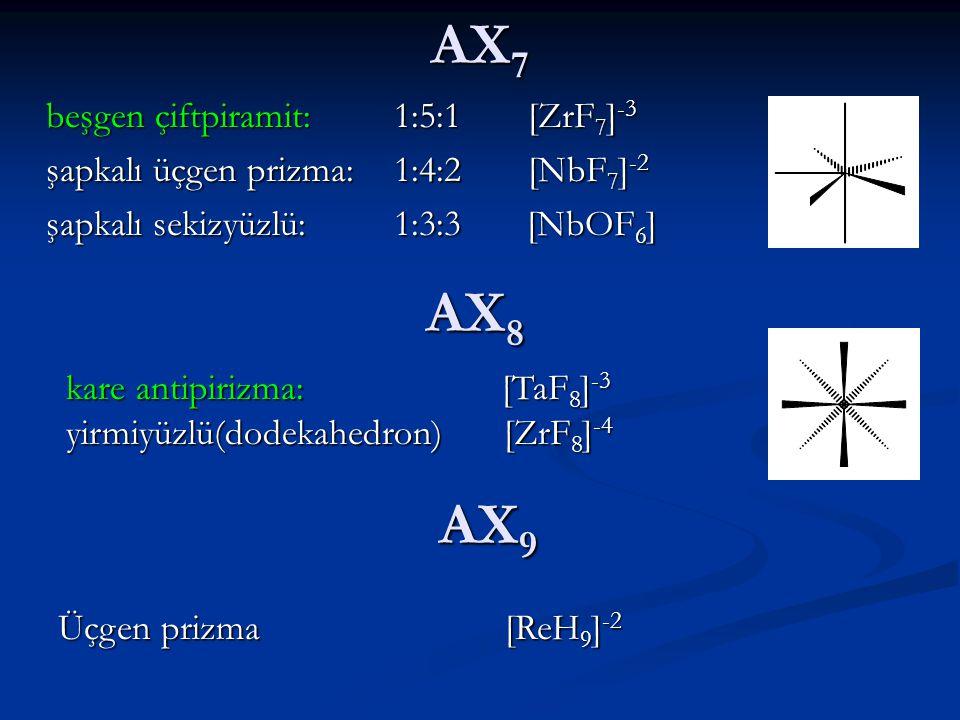 AX7 AX8 AX9 beşgen çiftpiramit: 1:5:1 [ZrF7]-3